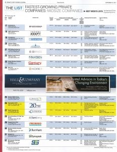 OCJB's Fastest Growing Private Companies List